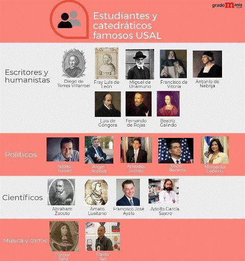 Famosos que han estudiado en la Universidad de Salamanca noticiaAMP